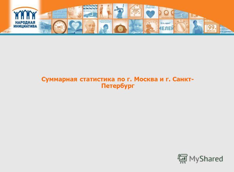 Суммарная статистика по г. Москва и г. Санкт- Петербург