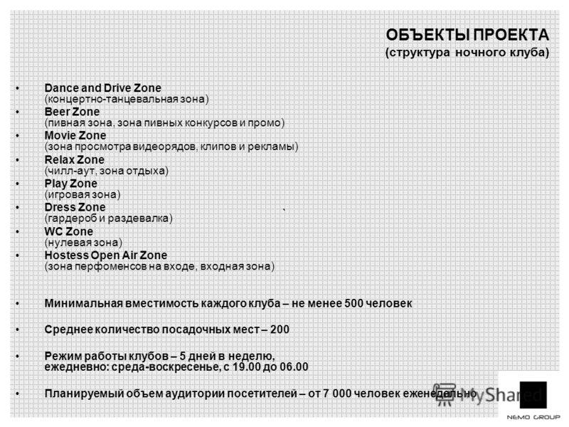 ` Dance and Drive Zone (концертно-танцевальная зона) Beer Zone (пивная зона, зона пивных конкурсов и промо) Movie Zone (зона просмотра видеорядов, клипов и рекламы) Relax Zone (чилл-аут, зона отдыха) Play Zone (игровая зона) Dress Zone (гардероб и ра