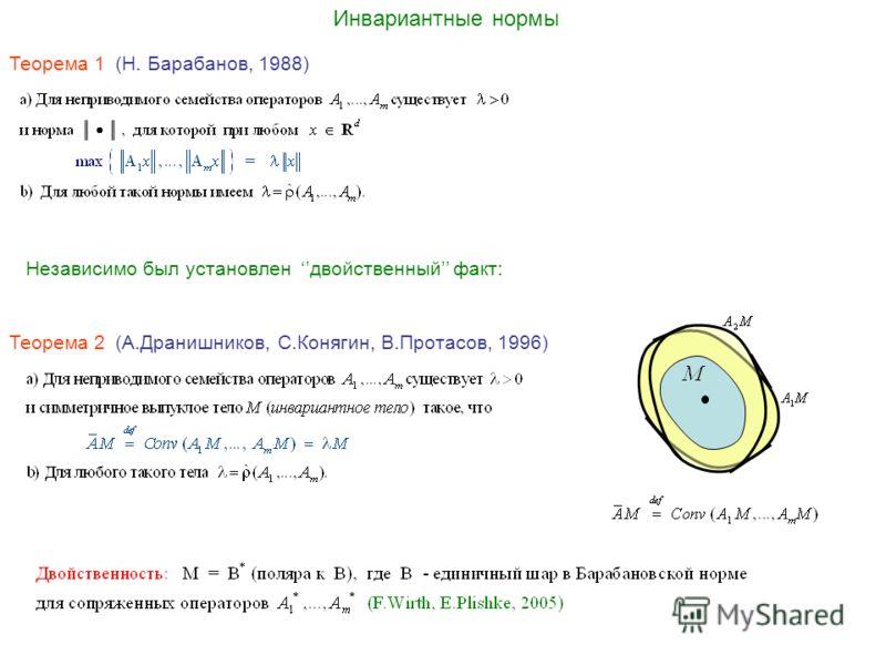Инвариантные нормы Теорема 2 (A.Дранишников, С.Конягин, В.Протасов, 1996) Теорема 1 (Н. Барабанов, 1988) Независимо был установлен двойственный факт: