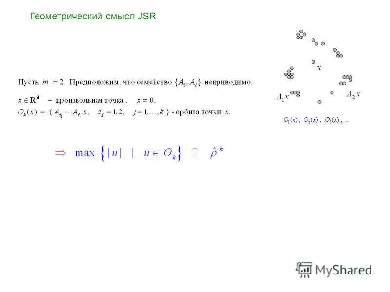 Геометрический смысл JSR