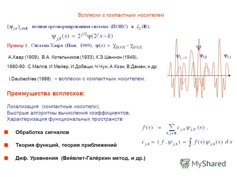 Всплески с компактным носителем 1980-90: С.Малла, И.Мейер, И.Добеши, Ч.Чуи, А.Коэн, В.Дамен, и др. А.Хаар (1909), В.А. Котельников (1933), К.Э.Шеннон (1949),. I.Daubechies (1988) – всплески с компактным носителем.. Теория функций, теория приближений.