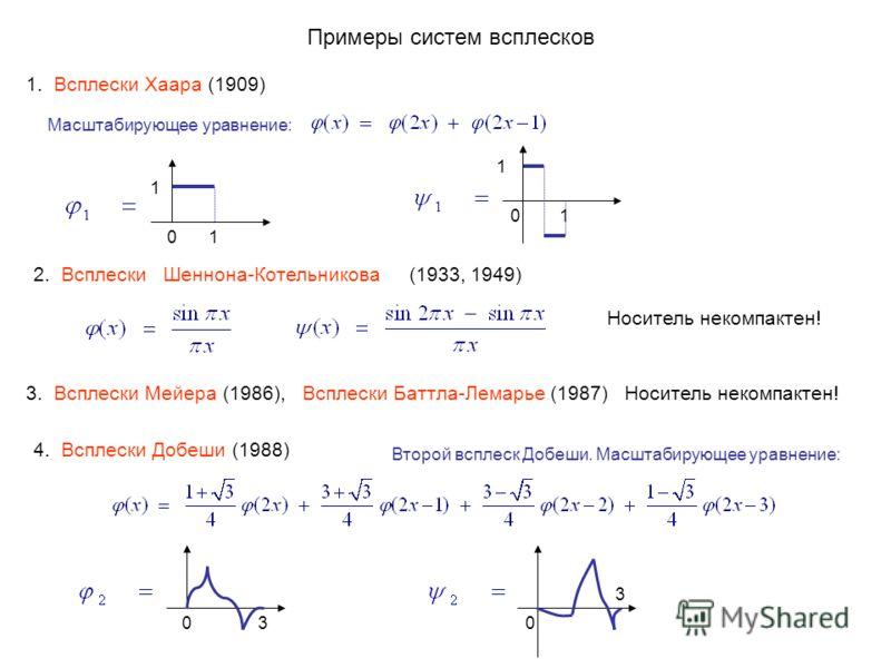 Примеры систем всплесков 1. Всплески Хаара (1909) Масштабирующее уравнение: 1 1 0 1 1 0 2. Всплески Шеннона-Котельникова (1933, 1949) 4. Всплески Добеши (1988) Второй всплеск Добеши. Масштабирующее уравнение: 3 0 3 0 3. Всплески Мейера (1986), Всплес