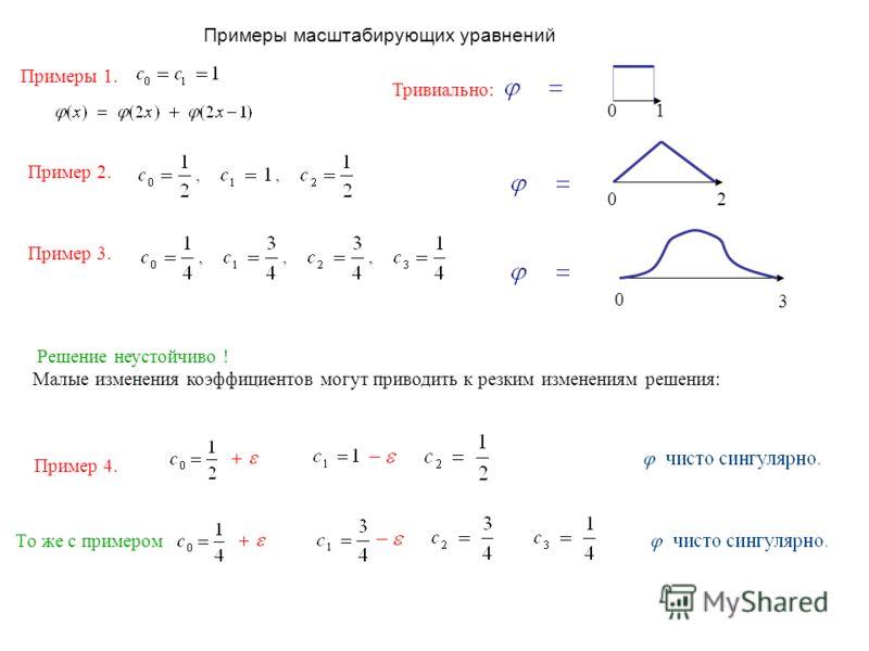 Примеры 1. Тривиально: 01 Пример 2. 02 Пример 3. 0 3 Решение неустойчиво ! Малые изменения коэффициентов могут приводить к резким изменениям решения: Пример 4. Tо же с примером Примеры масштабирующих уравнений