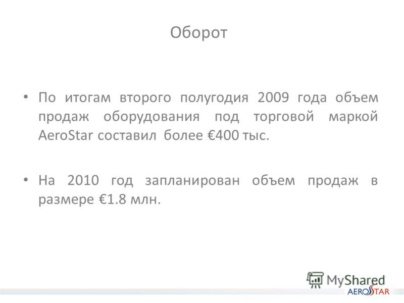 Оборот По итогам второго полугодия 2009 года объем продаж оборудования под торговой маркой AeroStar составил более 400 тыс. На 2010 год запланирован объем продаж в размере 1.8 млн.