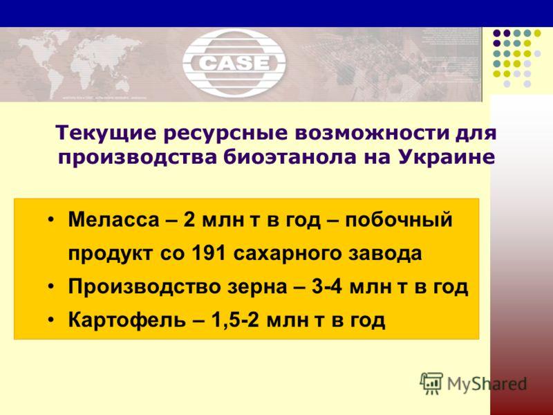 Текущие ресурсные возможности для производства биоэтанола на Украине Меласса – 2 млн т в год – побочный продукт со 191 сахарного завода Производство зерна – 3-4 млн т в год Картофель – 1,5-2 млн т в год