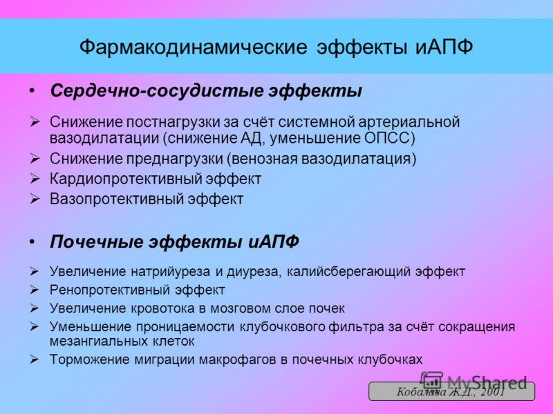 Фармакодинамические эффекты иАПФ Сердечно-сосудистые эффекты Снижение постнагрузки за счёт системной артериальной вазодилатации (снижение АД, уменьшение ОПСС) Снижение преднагрузки (венозная вазодилатация) Кардиопротективный эффект Вазопротективный э