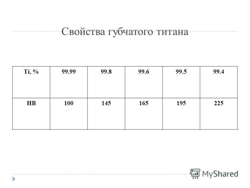 Свойства губчатого титана Ti, %99.9999.899.699.599.4 НВ100145165195225