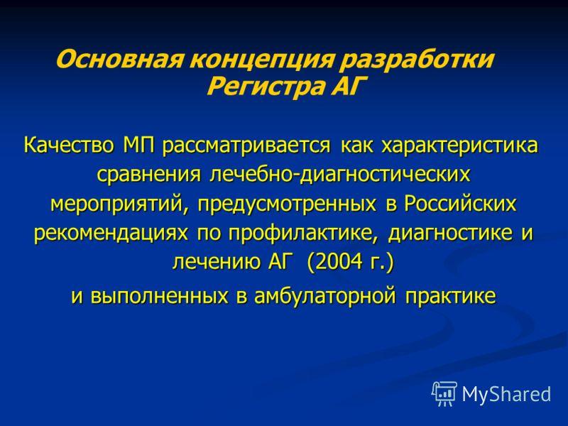 Основная концепция разработки Регистра АГ Качество МП рассматривается как характеристика сравнения лечебно-диагностических мероприятий, предусмотренных в Российских рекомендациях по профилактике, диагностике и лечению АГ (2004 г.) Качество МП рассмат