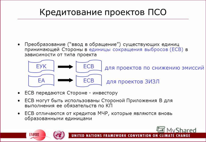 Кредитование проектов ПСО Преобразование (ввод в обращение) существующих единиц принимающей Стороны в единицы сокращения выбросов (ЕСВ) в зависимости от типа проекта ЕСВ передаются Стороне - инвестору ЕСВ могут быть использованы Стороной Приложения В