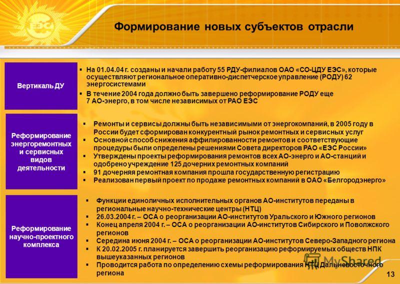 13 Вертикаль ДУ На 01.04.04 г. созданы и начали работу 55 РДУ-филиалов ОАО «СО-ЦДУ ЕЭС», которые осуществляют региональное оперативно-диспетчерское управление (РОДУ) 62 энергосистемами В течение 2004 года должно быть завершено реформирование РОДУ еще