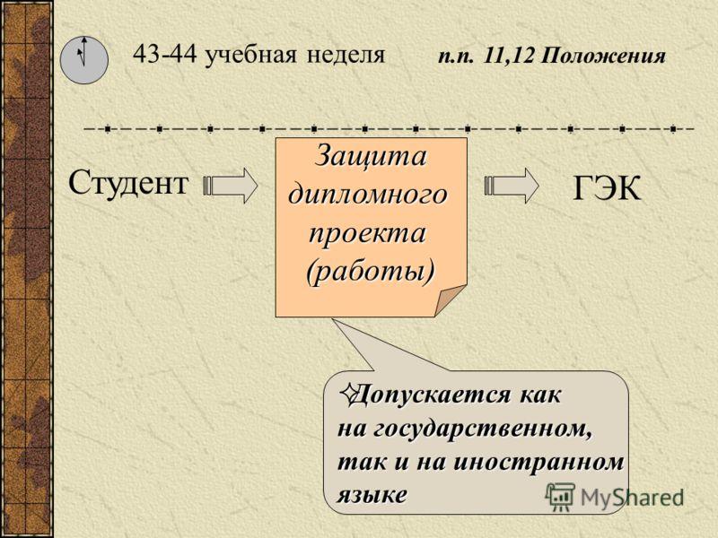 Студент ГЭК 43-44 учебная неделя п.п. 11,12 Положения Защитадипломногопроекта(работы) Допускается как Допускается как на государственном, так и на иностранном языке