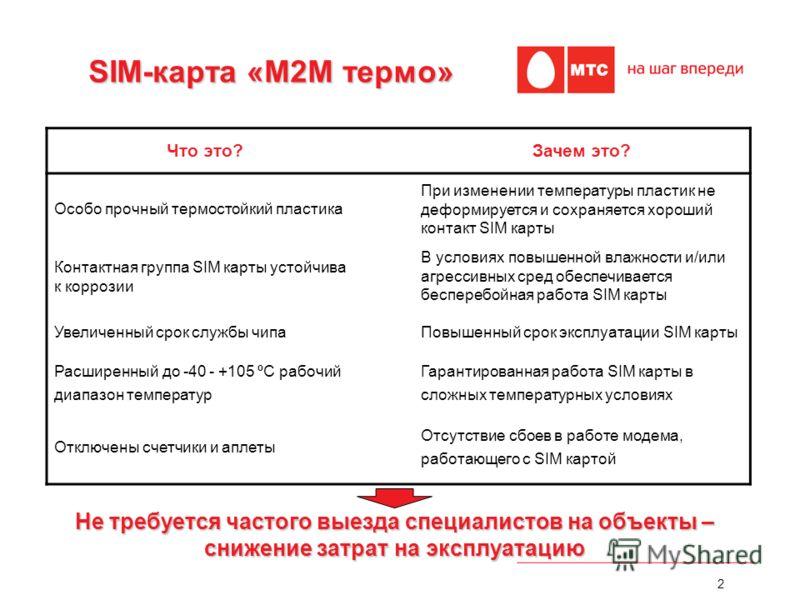 2 SIM-карта «М2М термо» Что это?Зачем это? Особо прочный термостойкий пластика При изменении температуры пластик не деформируется и сохраняется хороший контакт SIM карты Контактная группа SIM карты устойчива к коррозии В условиях повышенной влажности