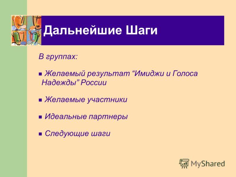 Дальнейшие Шаги В группах: Желаемый результат Имиджи и Голоса Надежды России Желаемые участники Идеальные партнеры Следующие шаги