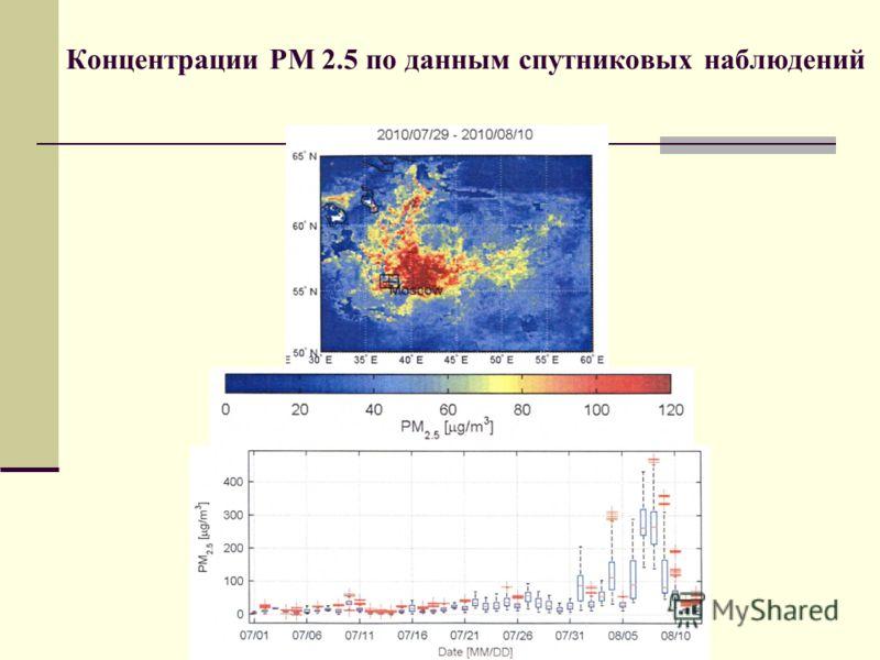 Концентрации PM 2.5 по данным спутниковых наблюдений