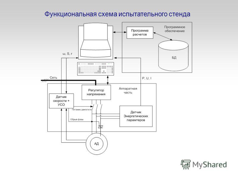 Функциональная схема испытательного стенда