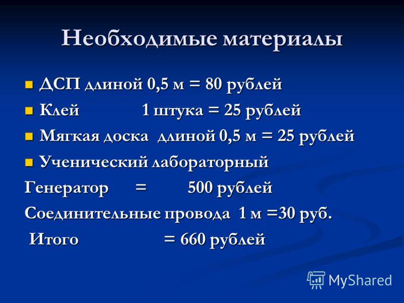 Необходимые материалы ДСП длиной 0,5 м = 80 рублей ДСП длиной 0,5 м = 80 рублей Клей 1 штука = 25 рублей Клей 1 штука = 25 рублей Мягкая доска длиной 0,5 м = 25 рублей Мягкая доска длиной 0,5 м = 25 рублей Ученический лабораторный Ученический лаборат