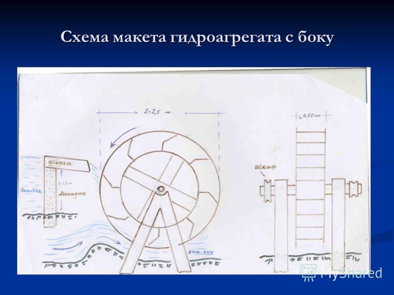 Схема макета гидроагрегата с боку