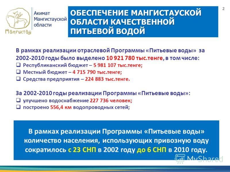 ОБЕСПЕЧЕНИЕ МАНГИСТАУСКОЙ ОБЛАСТИ КАЧЕСТВЕННОЙ ПИТЬЕВОЙ ВОДОЙ 2 В рамках реализации отраслевой Программы «Питьевые воды» за 2002-2010 годы было выделено 10 921 780 тыс.тенге, в том числе: Республиканский бюджет – 5 981 107 тыс.тенге; Местный бюджет –
