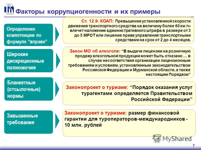 7 Факторы коррупциогенности и их примеры Закон МО об алкоголе: В выдаче лицензии на розничную продажу алкогольной продукции может быть отказано … в случае несоответствия организации лицензионным требованиям и условиям, установленным законодательством