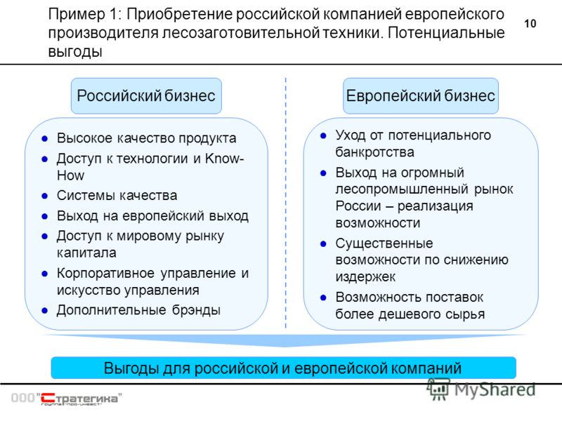 10 Пример 1: Приобретение российской компанией европейского производителя лесозаготовительной техники. Потенциальные выгоды Российский бизнес Высокое качество продукта Доступ к технологии и Know- How Системы качества Выход на европейский выход Доступ