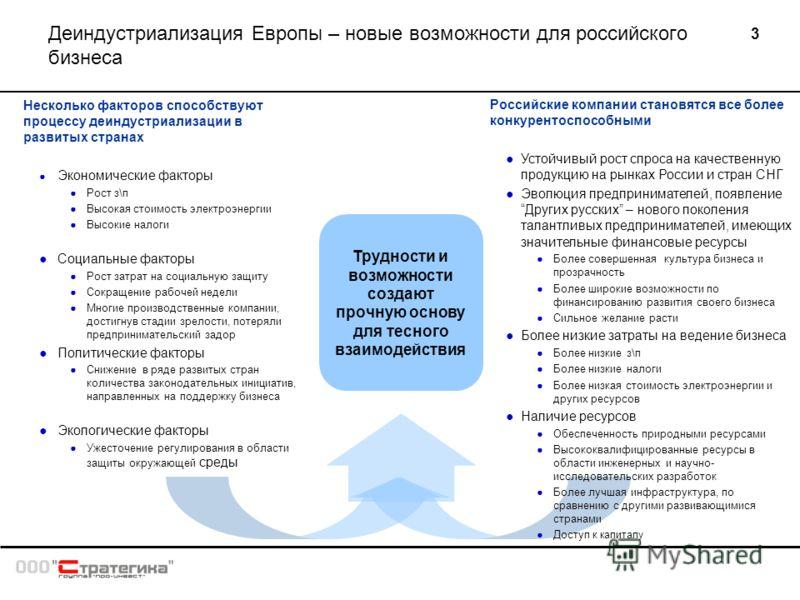 3 Деиндустриализация Европы – новые возможности для российского бизнеса Несколько факторов способствуют процессу деиндустриализации в развитых странах Экономические факторы Рост з\п Высокая стоимость электроэнергии Высокие налоги Социальные факторы Р