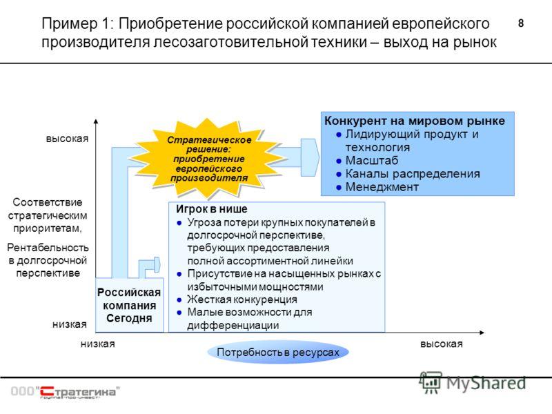 8 Пример 1: Приобретение российской компанией европейского производителя лесозаготовительной техники – выход на рынок Игрок в нише Угроза потери крупных покупателей в долгосрочной перспективе, требующих предоставления полной ассортиментной линейки Пр