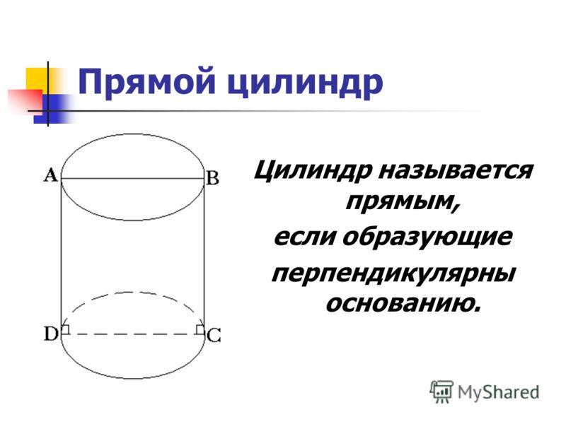 Прямой цилиндр Цилиндр называется прямым, если образующие перпендикулярны основанию.