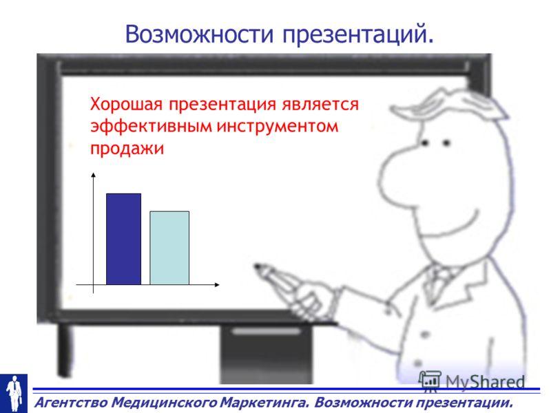 Агентство Медицинского Маркетинга. Возможности презентации. Возможности презентаций. Хорошая презентация является эффективным инструментом продажи