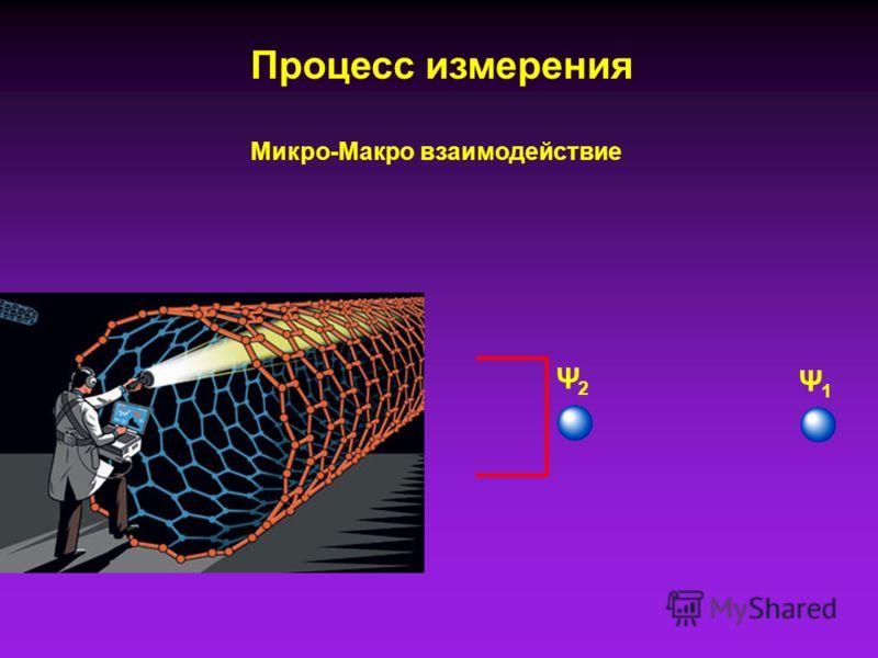 Процесс измерения Микро-Макро взаимодействие Ψ1Ψ1 Ψ2Ψ2