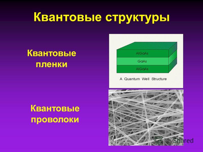 Квантовые структуры Квантовые пленки Квантовые проволоки