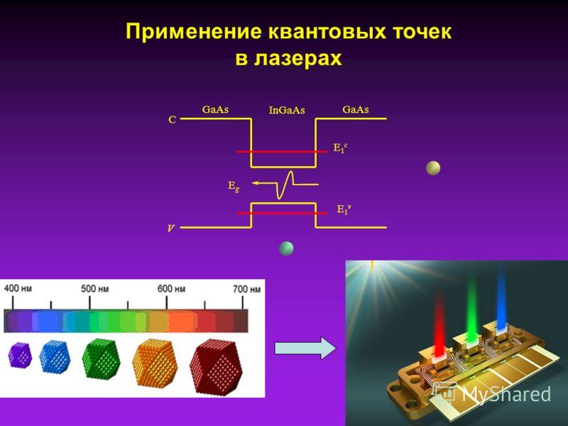 EgEg GaAs E1cE1c InGaAs C V Применение квантовых точек в лазерах E1vE1v