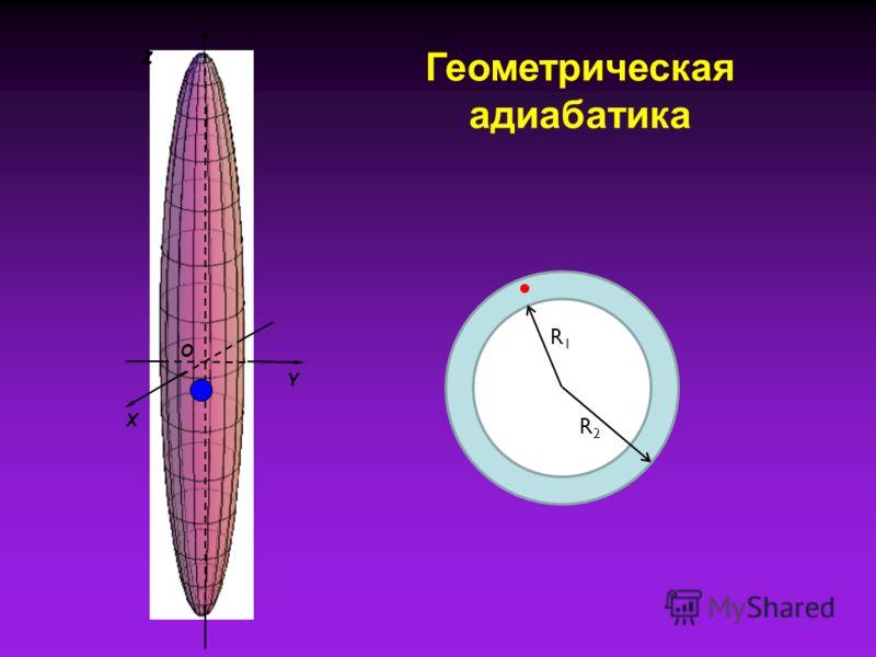 X Y O Z R1R1 R2R2 Геометрическая адиабатика