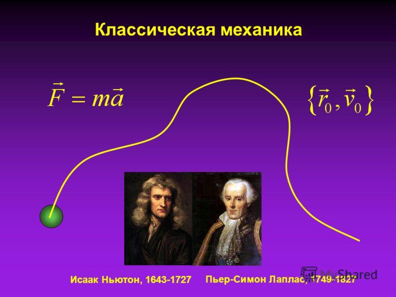 Классическая механика Пьер-Симон Лаплас, 1749-1827 Исаак Ньютон, 1643-1727