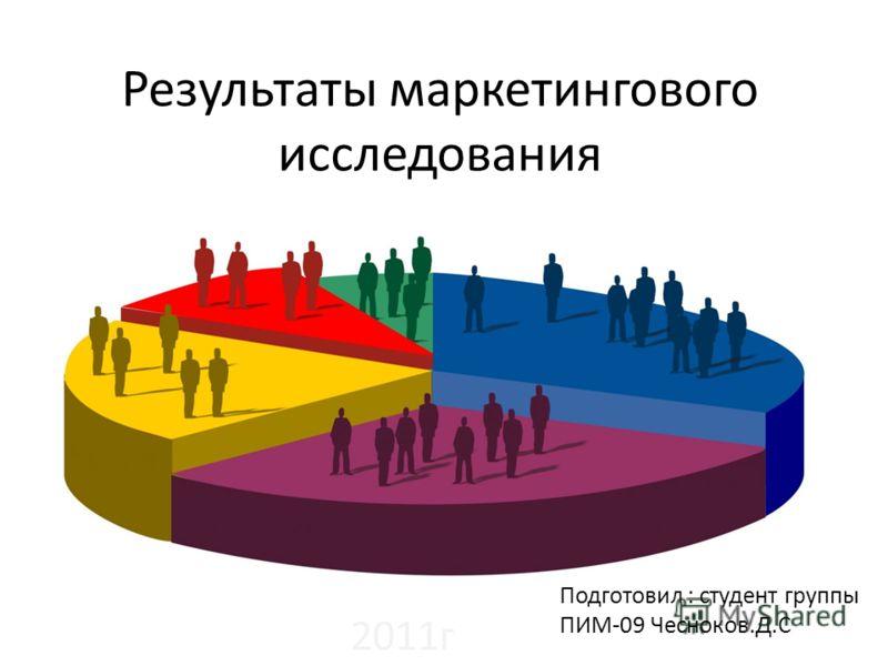 Результаты маркетингового исследования Подготовил : студент группы ПИМ-09 Чесноков.Д.С 2011г