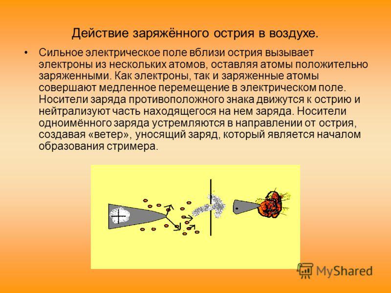 Действие заряжённого острия в воздухе. Сильное электрическое поле вблизи острия вызывает электроны из нескольких атомов, оставляя атомы положительно заряженными. Как электроны, так и заряженные атомы совершают медленное перемещение в электрическом по