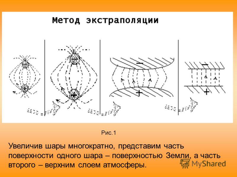 Увеличив шары многократно, представим часть поверхности одного шара – поверхностью Земли, а часть второго – верхним слоем атмосферы. Рис.1