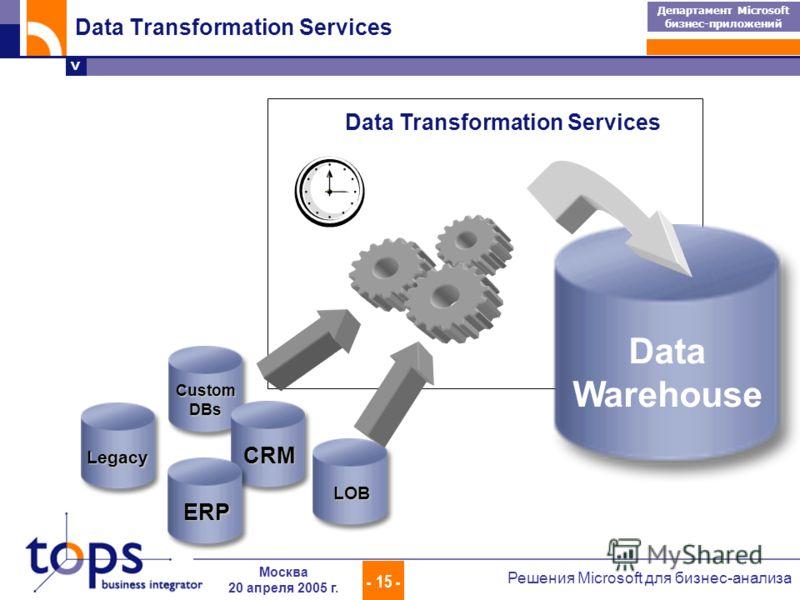 > Департамент Microsoft бизнес-приложений - 15 - Решения Microsoft для бизнес-анализа Москва 20 апреля 2005 г. Data Transformation Services Custom DBs Legacy Data Warehouse LOB CRM ERP Data Transformation Services