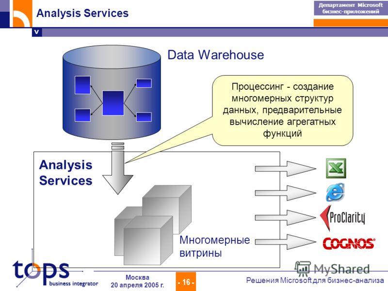 > Департамент Microsoft бизнес-приложений - 16 - Решения Microsoft для бизнес-анализа Москва 20 апреля 2005 г. Analysis Services Многомерные витрины Data Warehouse Analysis Services Процессинг - создание многомерных структур данных, предварительные в
