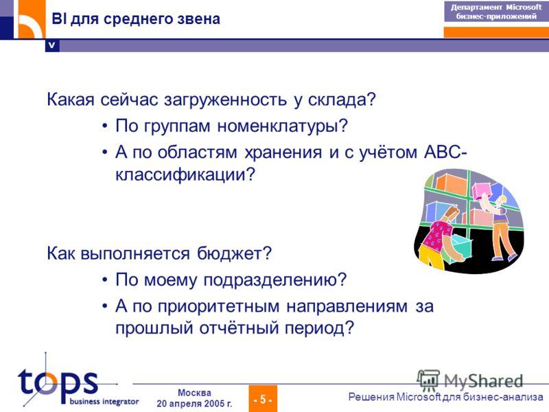 > Департамент Microsoft бизнес-приложений - 5 - Решения Microsoft для бизнес-анализа Москва 20 апреля 2005 г. BI для среднего звена Какая сейчас загруженность у склада? По группам номенклатуры? А по областям хранения и с учётом ABC- классификации? Ка