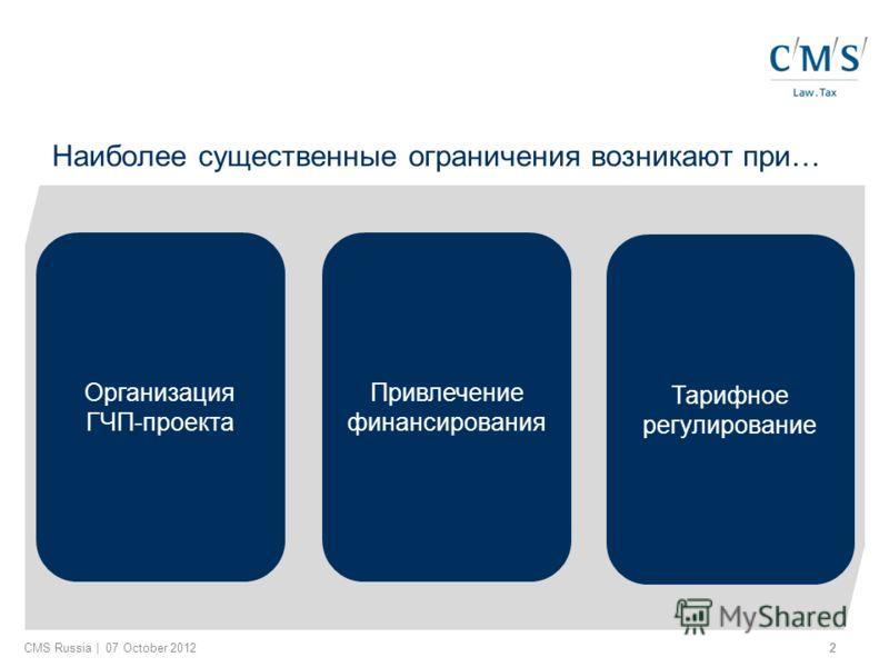 2CMS Russia | 08 August 20122 Наиболее существенные ограничения возникают при… Организация ГЧП-проекта Привлечение финансирования Тарифное регулирование