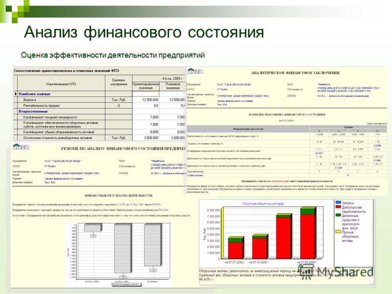 Анализ финансового состояния Оценка эффективности деятельности предприятий