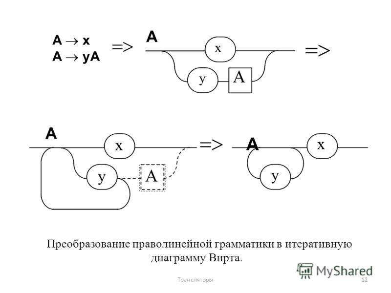 A x A yA A y A x yAyA x A A xyxy Преобразование праволинейной грамматики в итеративную диаграмму Вирта. 12Трансляторы