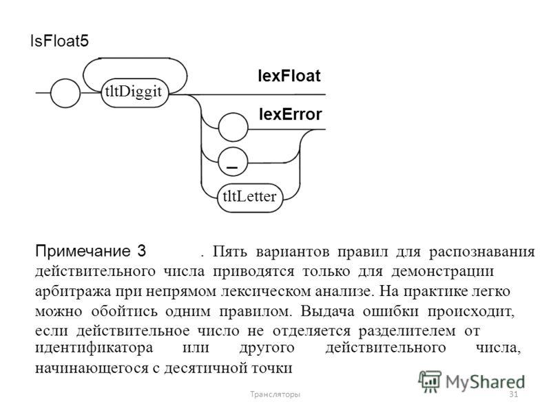 IsFloat5 lexFloat tltDiggit lexError _ tltLetter Примечание3. Пять вариантов правил для распознавания действительного числа приводятся только для демонстрации арбитража при непрямом лексическом анализе. На практике легко можно обойтись одним правилом