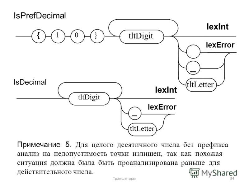 IsPrefDecimal lexInt {10}{10} IsDecimal tltDigit lexInt lexError _ tltLetter _ Примечание 5. Для целого десятичного числа без префикса анализ на недопустимость точки излишен, так как похожая ситуация должна была быть проанализирована раньше для дейст