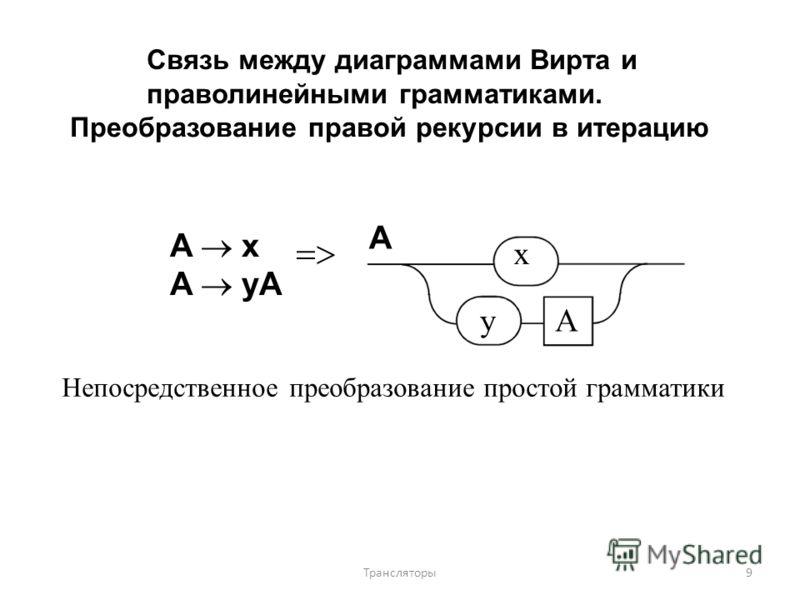 Связь между диаграммами Вирта и праволинейными грамматиками. Преобразование правой рекурсии в итерацию A x A yA A x yAyA Непосредственное преобразование простой грамматики 9Трансляторы