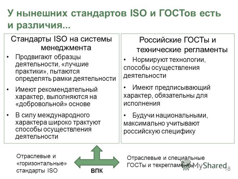 18 У нынешних стандартов ISO и ГОСТов есть и различия... Стандарты ISO на системы менеджмента Продвигают образцы деятельности, «лучшие практики», пытаются определять рамки деятельности Имеют рекомендательный характер, выполняются на «добровольной» ос