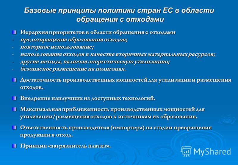 Объемы образования отходов производства и потребления Московского региона 2001-2010 гг. млн. тонн Всего 44,82 Всего 49