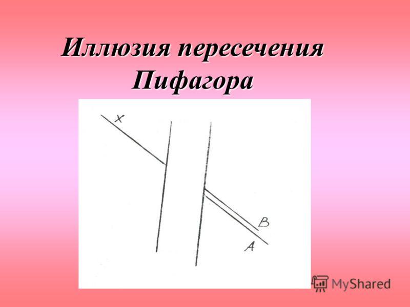 Иллюзия пересечения Пифагора