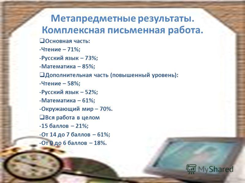 Метапредметные результаты. Комплексная письменная работа. Основная часть: -Чтение – 71%; -Русский язык – 73%; -Математика – 85%; Дополнительная часть (повышенный уровень): -Чтение – 58%; -Русский язык – 52%; -Математика – 61%; -Окружающий мир – 70%.