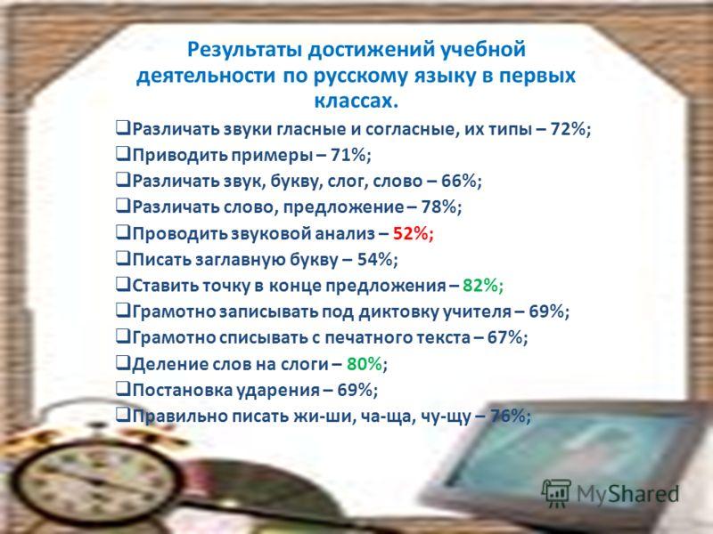 Результаты достижений учебной деятельности по русскому языку в первых классах. Различать звуки гласные и согласные, их типы – 72%; Приводить примеры – 71%; Различать звук, букву, слог, слово – 66%; Различать слово, предложение – 78%; Проводить звуков